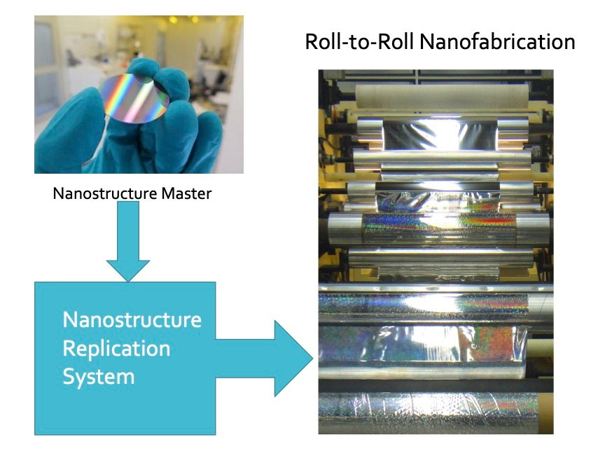 DPL nanofabrication